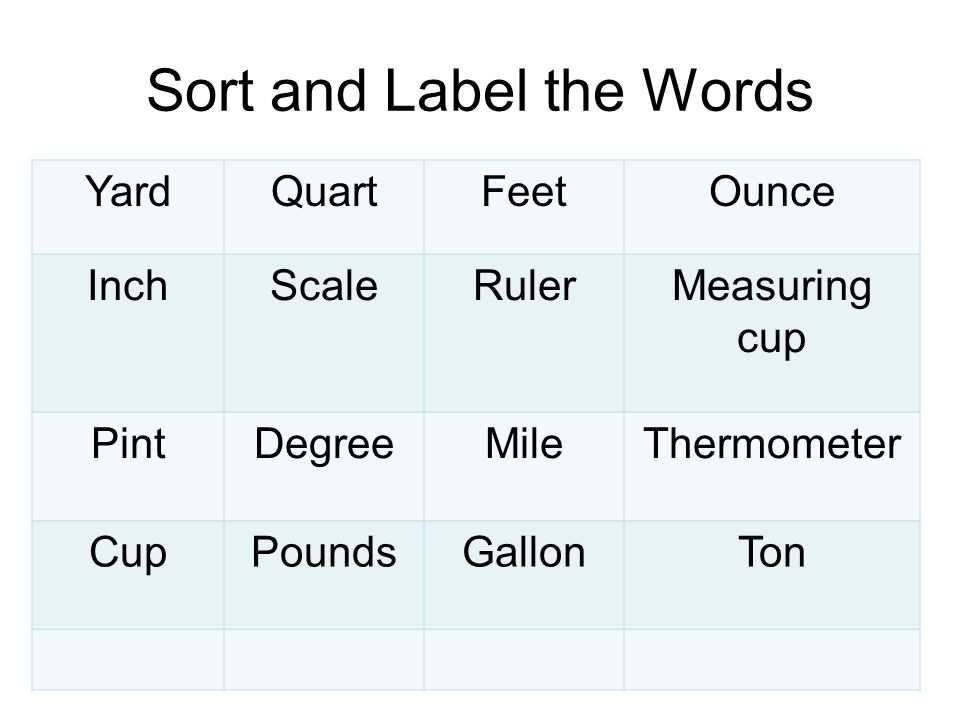 Sort and Label the Words YardQuartFeetOunce InchScaleRulerMeasuring cup PintDegreeMileThermometer CupPoundsGallonTon