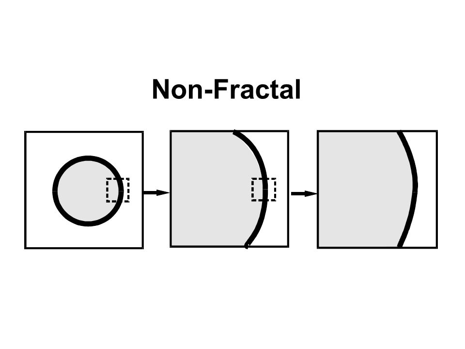 Non-Fractal