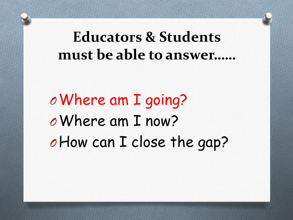 Educators & Students must be able to answer…… O Where am I going? O Where am I now? O How can I close the gap?