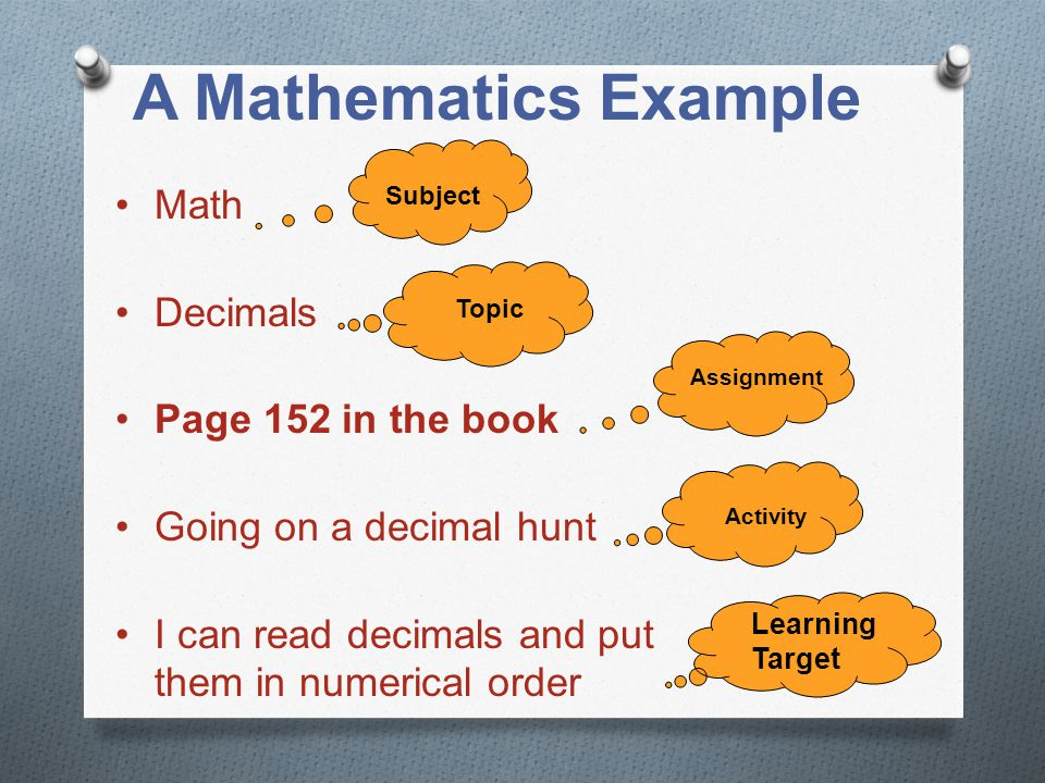 A Mathematics Example Math Decimals Page 152 in the book Going on a decimal hunt I can read decimals and put them in numerical order Subject Topic Ass