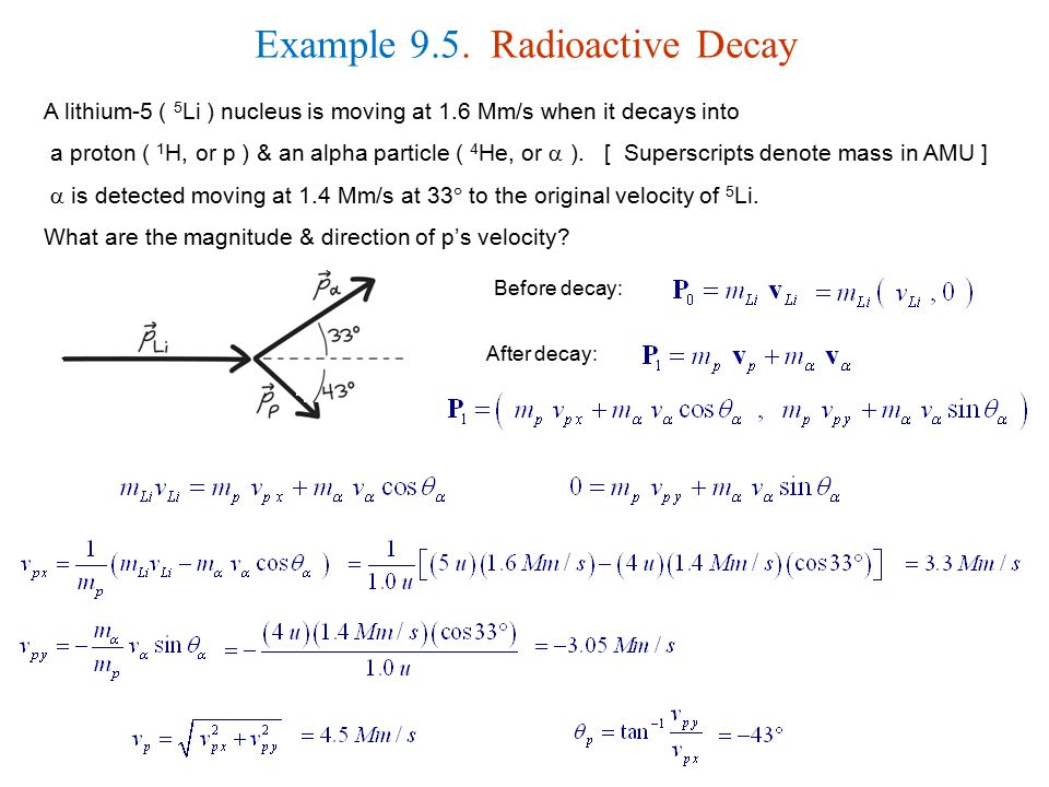 Example 9.5. Radioactive Decay A lithium-5 ( 5 Li ) nucleus is moving at 1.6 Mm/s when it decays into a proton ( 1 H, or p ) & an alpha particle ( 4 H