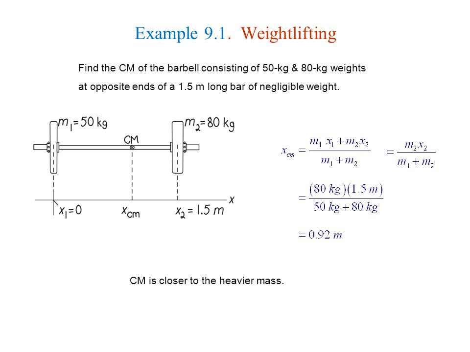 Conceptual Example 9.1.