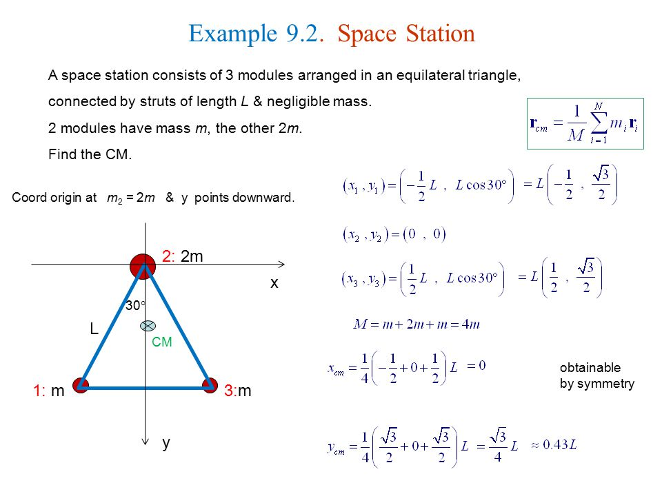 Example 9.2. Space Station A space station consists of 3 modules arranged in an equilateral triangle, connected by struts of length L & negligible mas