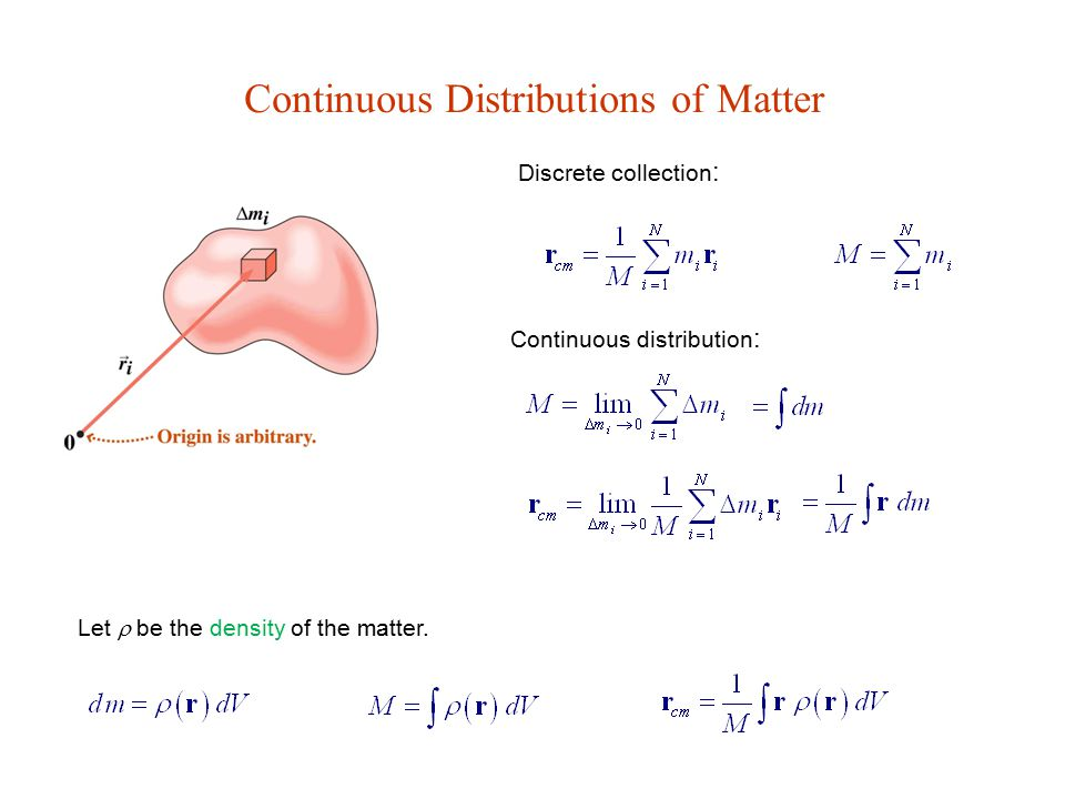 Continuous Distributions of Matter Continuous distribution : Discrete collection : Let  be the density of the matter.