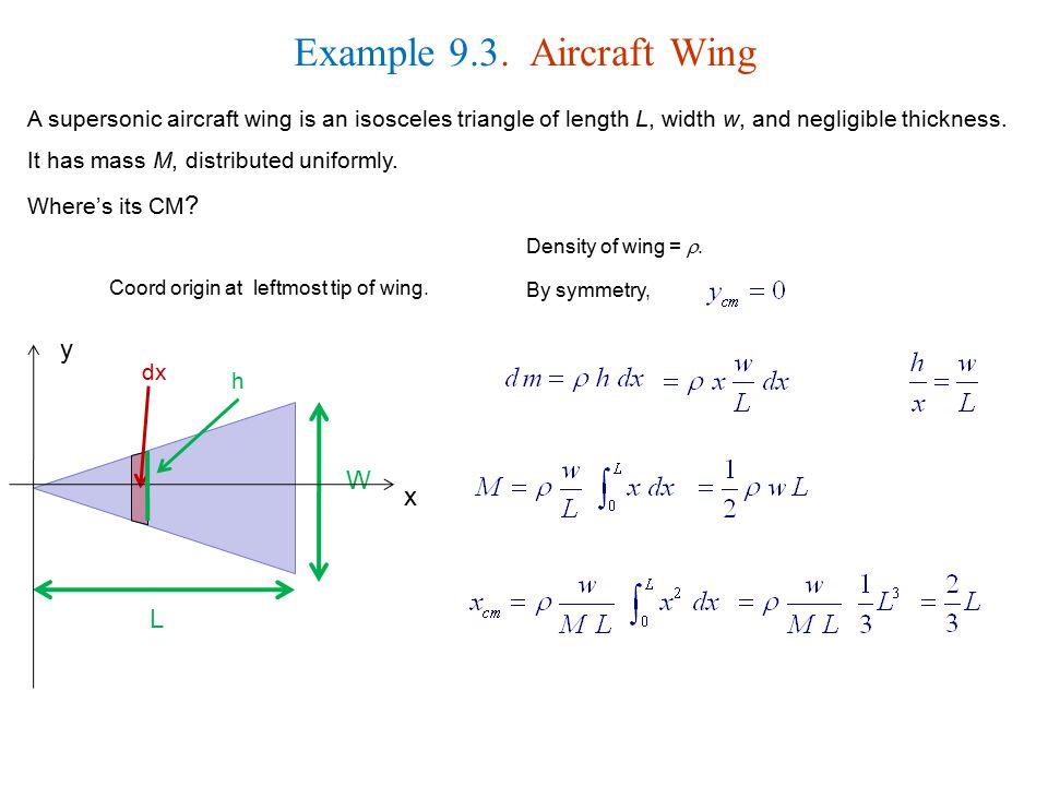 Example 9.6.