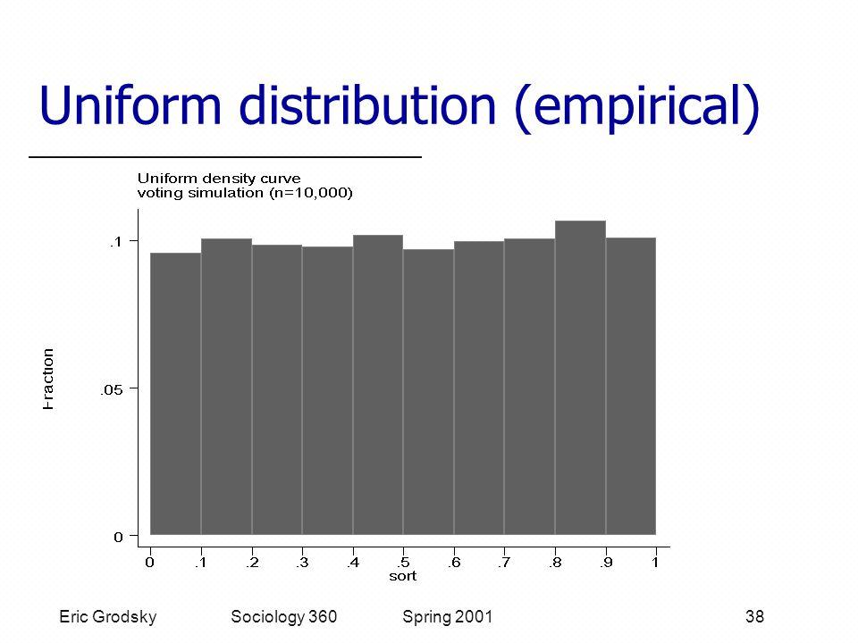 Eric Grodsky Sociology 360 Spring 2001 38 Uniform distribution (empirical)