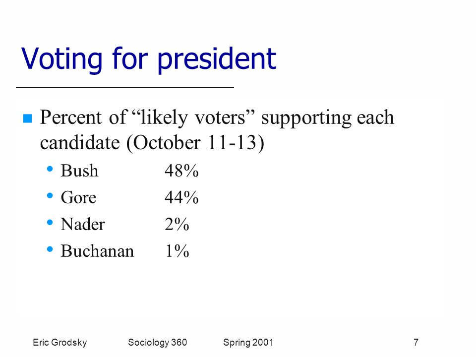 Eric Grodsky Sociology 360 Spring 2001 7 Voting for president Percent of likely voters supporting each candidate (October 11-13) Bush48% Gore44% Nader2% Buchanan1%