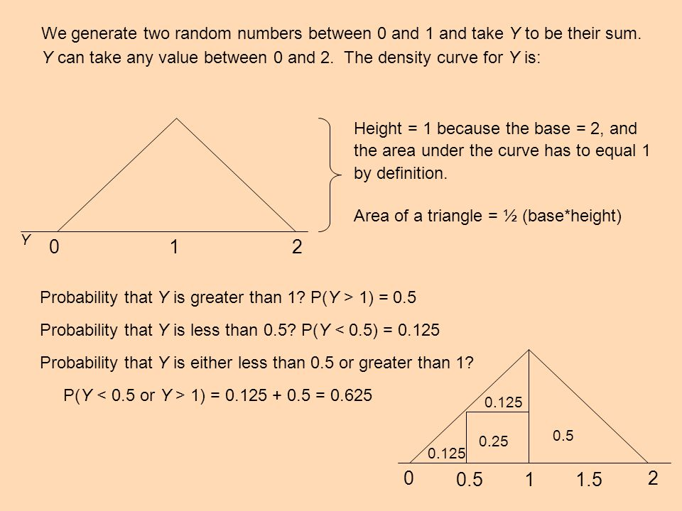 We generate two random numbers between 0 and 1 and take Y to be their sum.