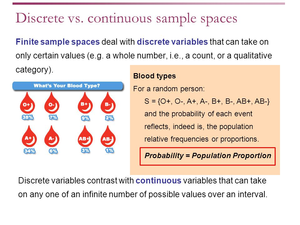Discrete variables contrast with continuous variables that can take on any one of an infinite number of possible values over an interval.