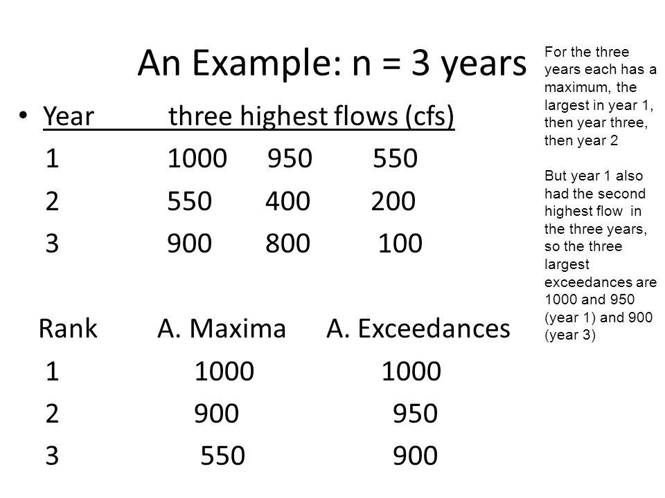 An Example: n = 3 years Year three highest flows (cfs) 1 1000 950 550 2 550 400 200 3 900 800 100 Rank A.