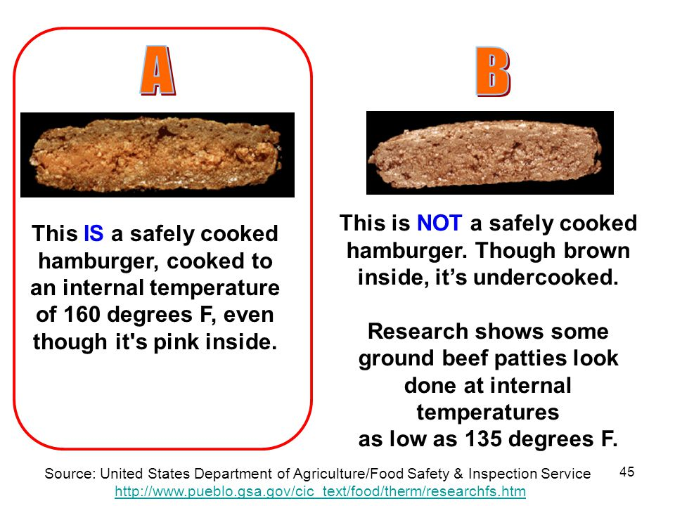 45 This IS a safely cooked hamburger, cooked to an internal temperature of 160 degrees F, even though it's pink inside. This is NOT a safely cooked ha