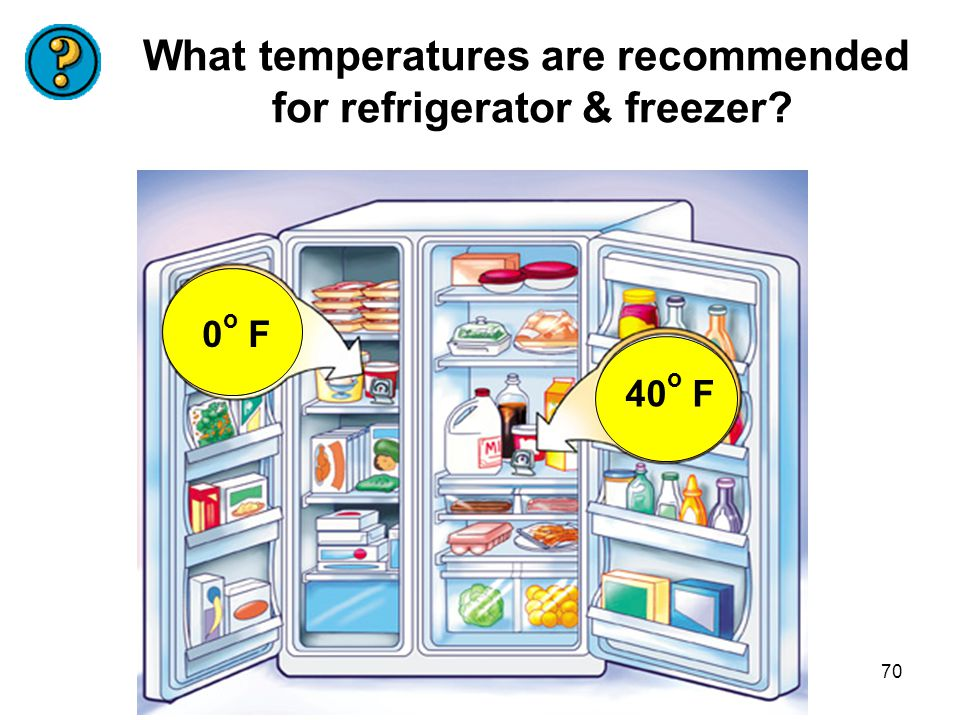 70 What temperatures are recommended for refrigerator & freezer? 0 o F 40 o F