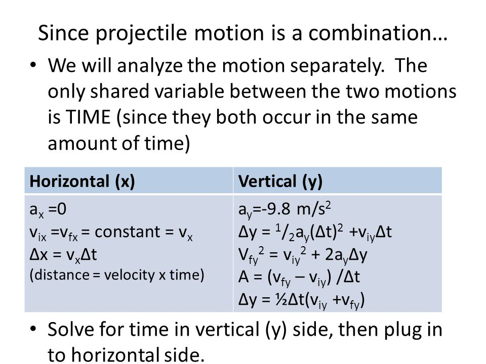 Since projectile motion is a combination… We will analyze the motion separately. The only shared variable between the two motions is TIME (since they