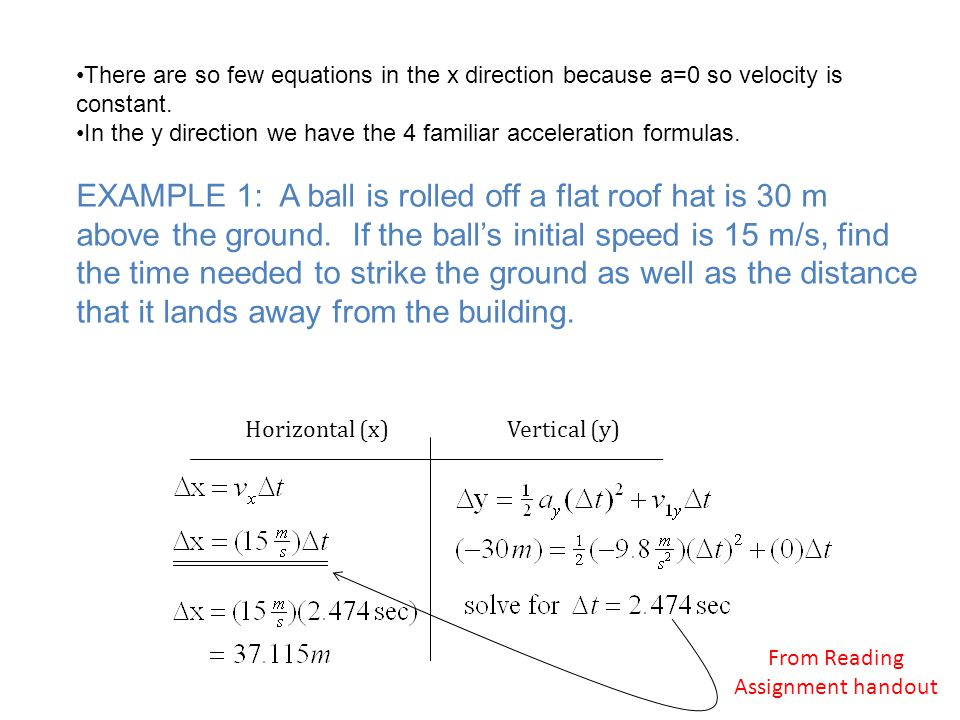 Horizontal (x) Vertical (y) From Reading Assignment handout There are so few equations in the x direction because a=0 so velocity is constant.