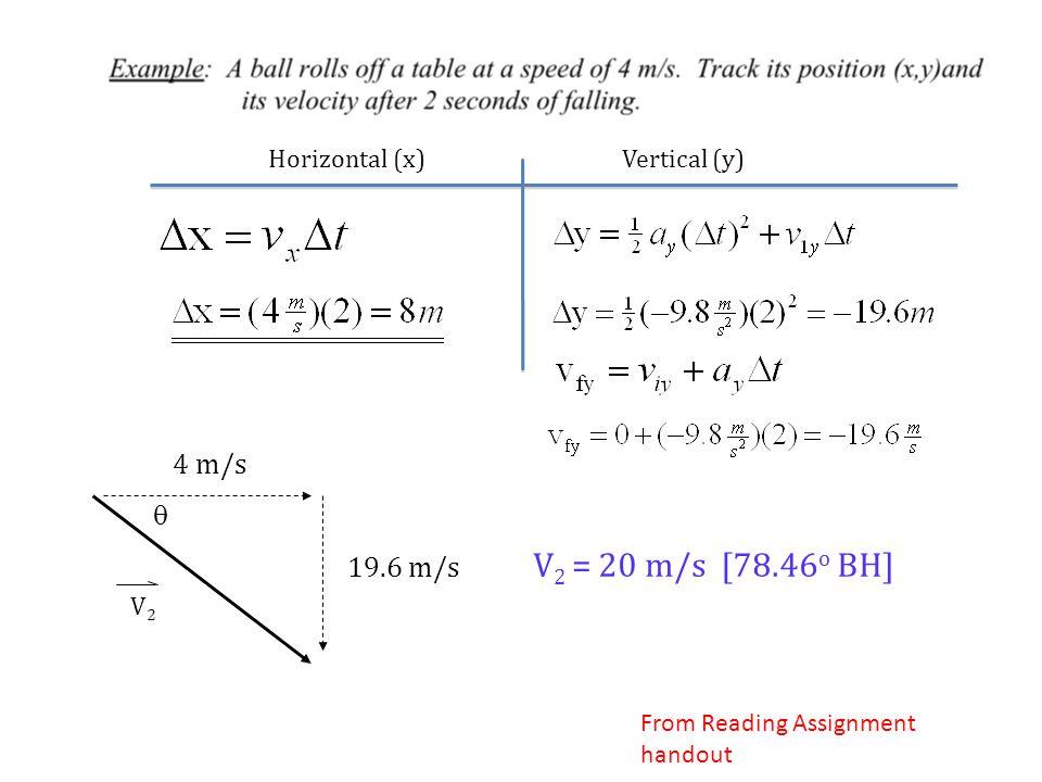Horizontal (x) Vertical (y) 19.6 m/s 4 m/s V2V2  V 2 = 20 m/s [78.46 o BH]