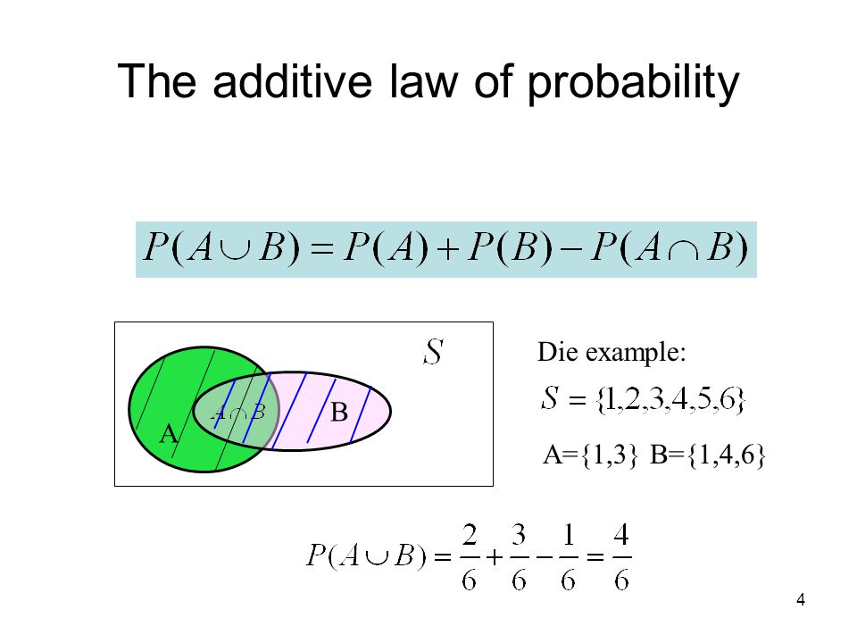 4 Die example: A={1,3} B={1,4,6} The additive law of probability A B