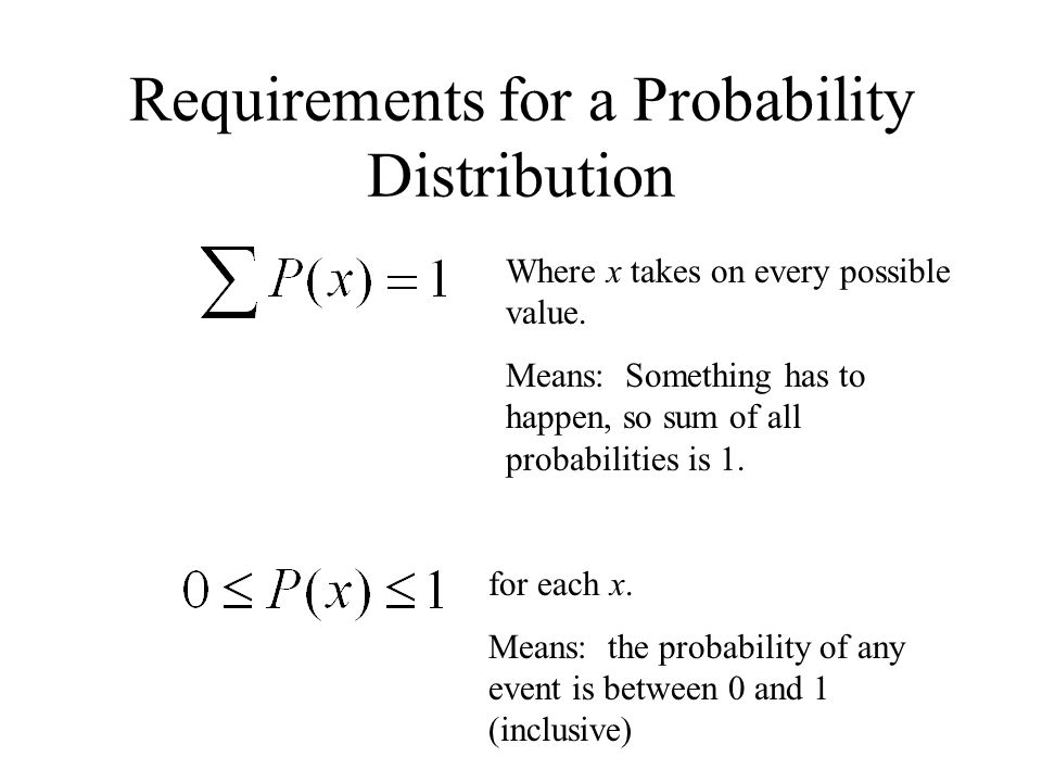 Requirements for a Probability Distribution Where x takes on every possible value.