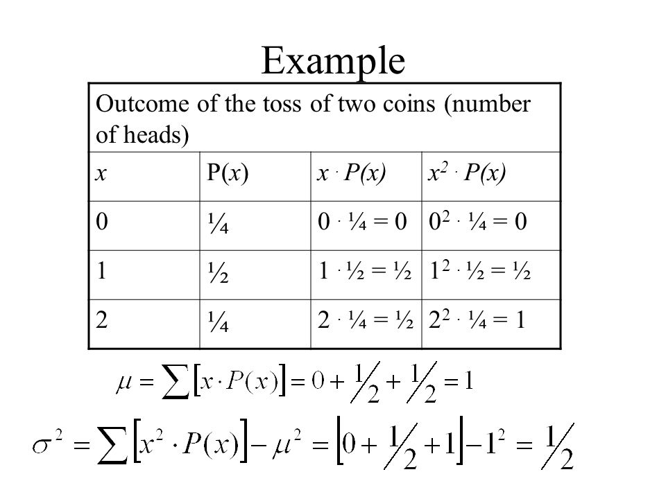 Example Outcome of the toss of two coins (number of heads) xP(x)x.