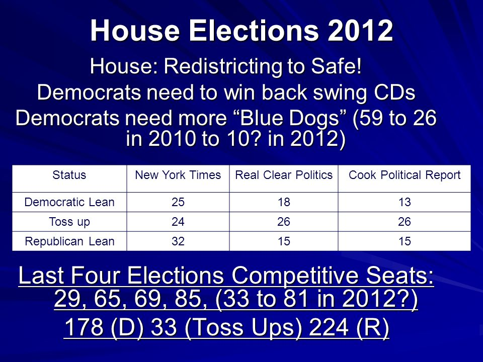 House Elections 2012 House: Redistricting to Safe.