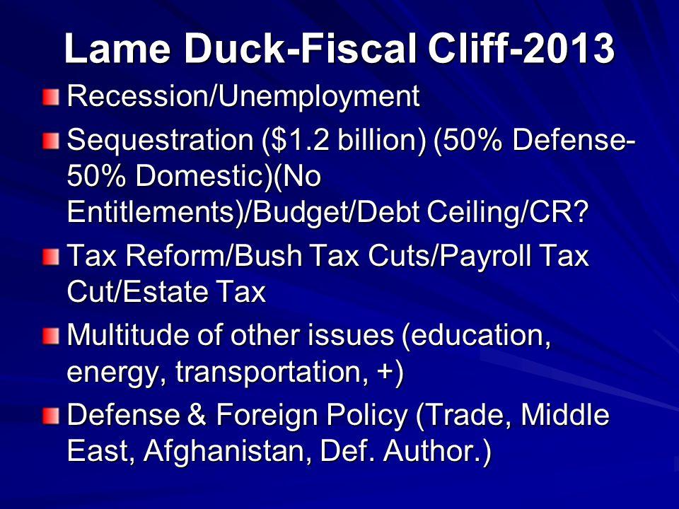 Lame Duck-Fiscal Cliff-2013 Recession/Unemployment Sequestration ($1.2 billion) (50% Defense- 50% Domestic)(No Entitlements)/Budget/Debt Ceiling/CR.