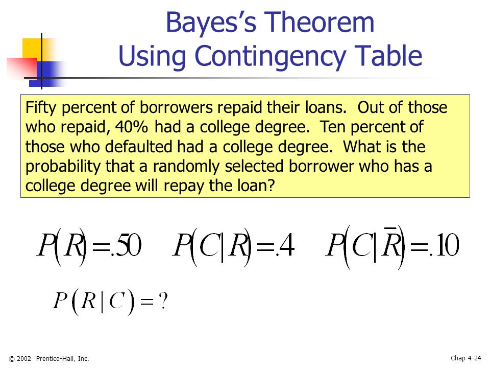 © 2002 Prentice-Hall, Inc. Chap 4-24 Bayes's Theorem Using Contingency Table Fifty percent of borrowers repaid their loans. Out of those who repaid, 4