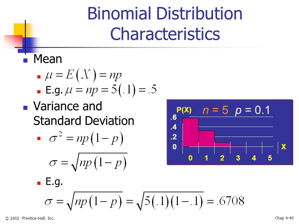 © 2002 Prentice-Hall, Inc. Chap 4-40 Binomial Distribution Characteristics Mean E.g.