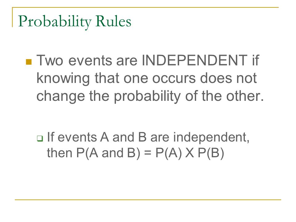 Probability Rules Two events are INDEPENDENT if knowing that one occurs does not change the probability of the other.  If events A and B are independ