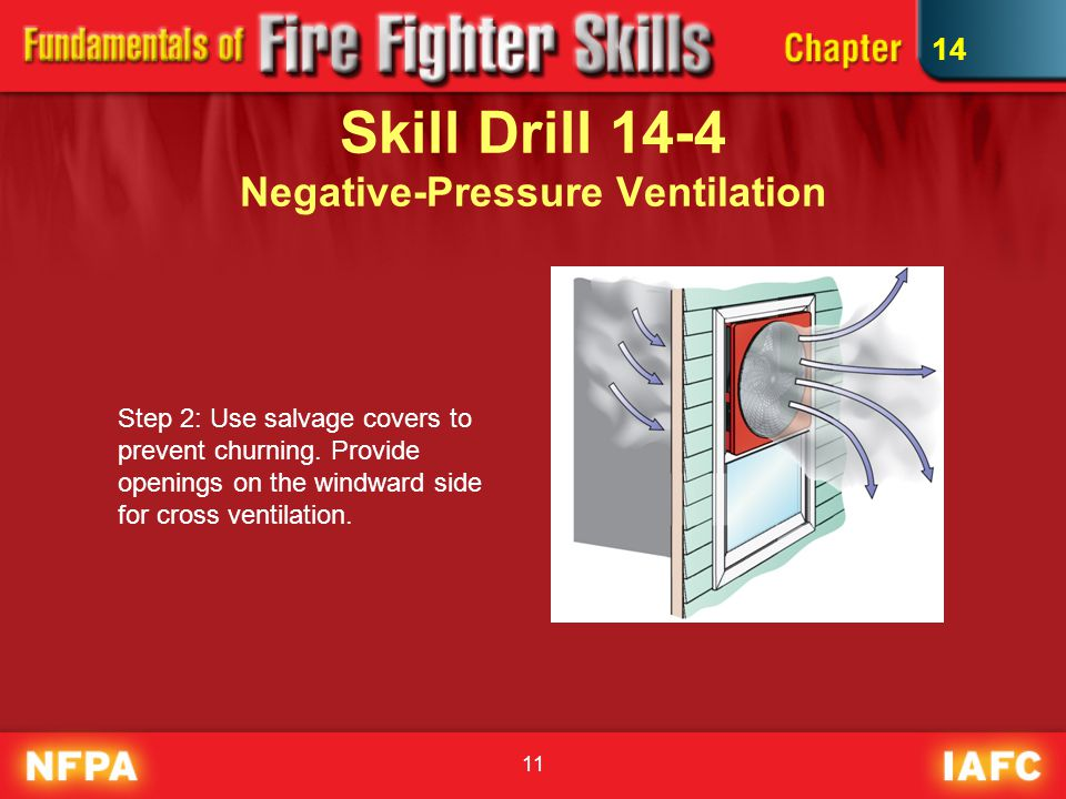 11 Skill Drill 14-4 Negative-Pressure Ventilation Step 2: Use salvage covers to prevent churning.