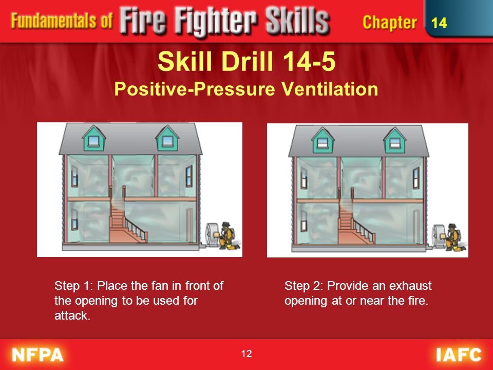 12 Skill Drill 14-5 Positive-Pressure Ventilation Step 1: Place the fan in front of the opening to be used for attack.