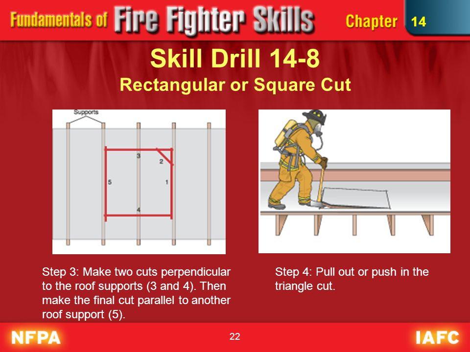 22 Skill Drill 14-8 Rectangular or Square Cut Step 3: Make two cuts perpendicular to the roof supports (3 and 4).