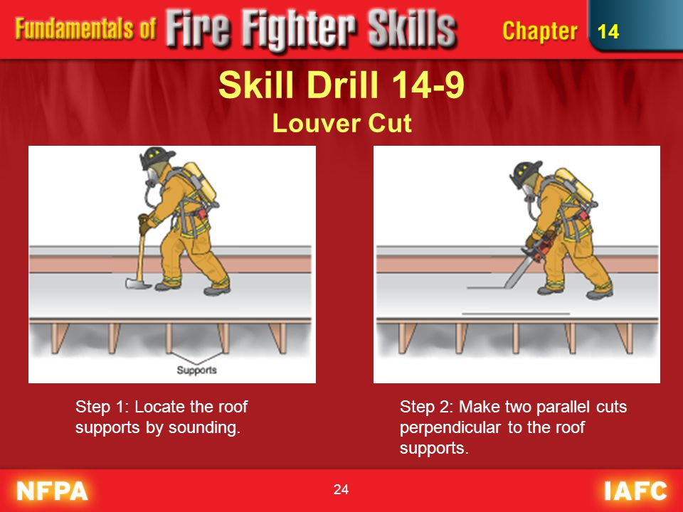 24 Skill Drill 14-9 Louver Cut Step 1: Locate the roof supports by sounding.