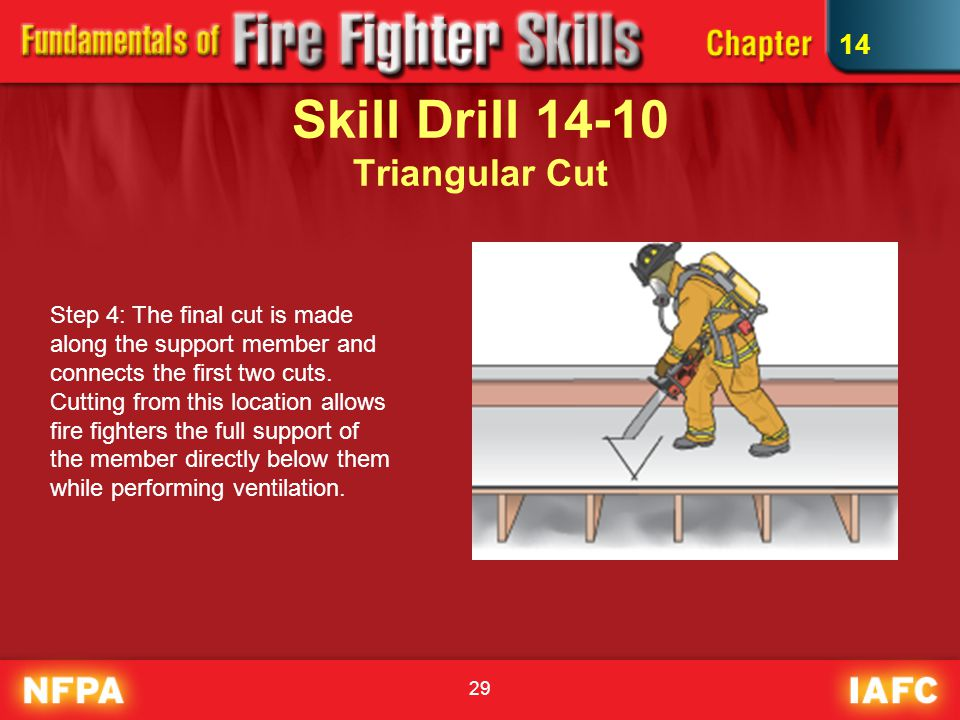 29 Skill Drill 14-10 Triangular Cut Step 4: The final cut is made along the support member and connects the first two cuts.