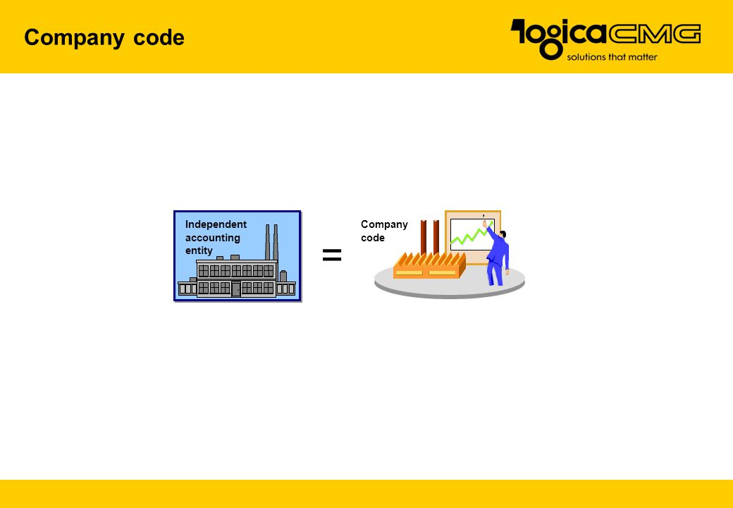 Company code Independent accounting entity = Company code