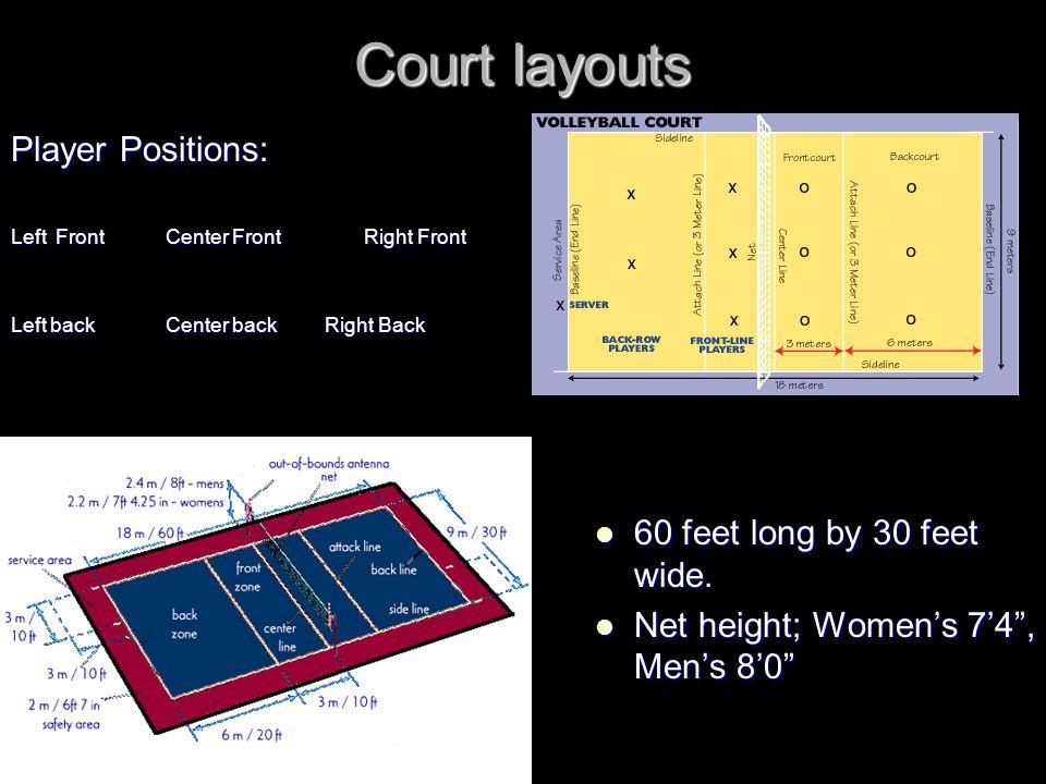 """Court layouts 60 feet long by 30 feet wide. 60 feet long by 30 feet wide. Net height; Women's 7'4"""", Men's 8'0"""" Net height; Women's 7'4"""", Men's 8'0"""" Pl"""