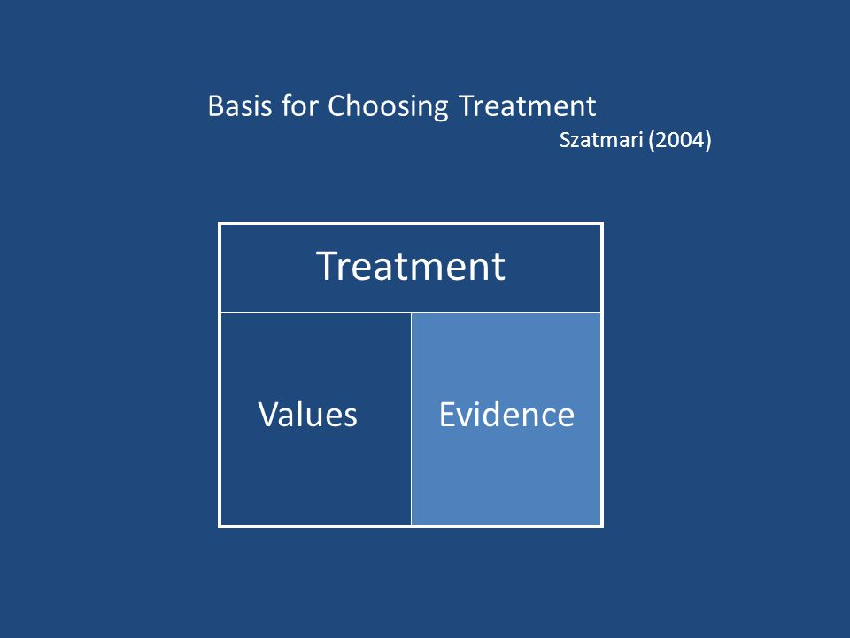 Treatment EvidenceValues Basis for Choosing Treatment Szatmari (2004)
