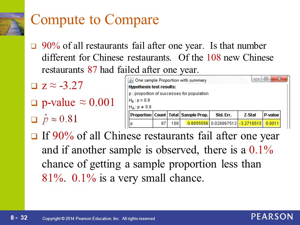 8 - 32 Copyright © 2014 Pearson Education, Inc. All rights reserved Compute to Compare  90% of all restaurants fail after one year. Is that number di