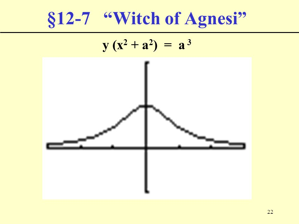 "22 §12-7 ""Witch of Agnesi"" y (x 2 + a 2 ) = a 3"