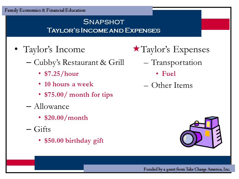 34 Family Economics & Financial Education Funded by a grant from Take Charge America, Inc. Snapshot Taylor's Income and Expenses Taylor's Income – Cub