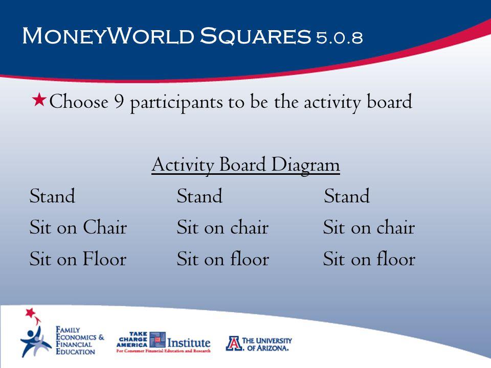 MoneyWorld Squares 5.0.8  Choose 9 participants to be the activity board Activity Board Diagram StandStand Stand Sit on Chair Sit on chair Sit on cha