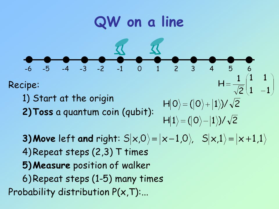 QW on a line Recipe: 1)Start at the origin 2)Toss a quantum coin (qubit): 3)Move left and right: 4)Repeat steps (2,3) T times 5)Measure position of walker 6)Repeat steps (1-5) many times Probability distribution P(x,T):...