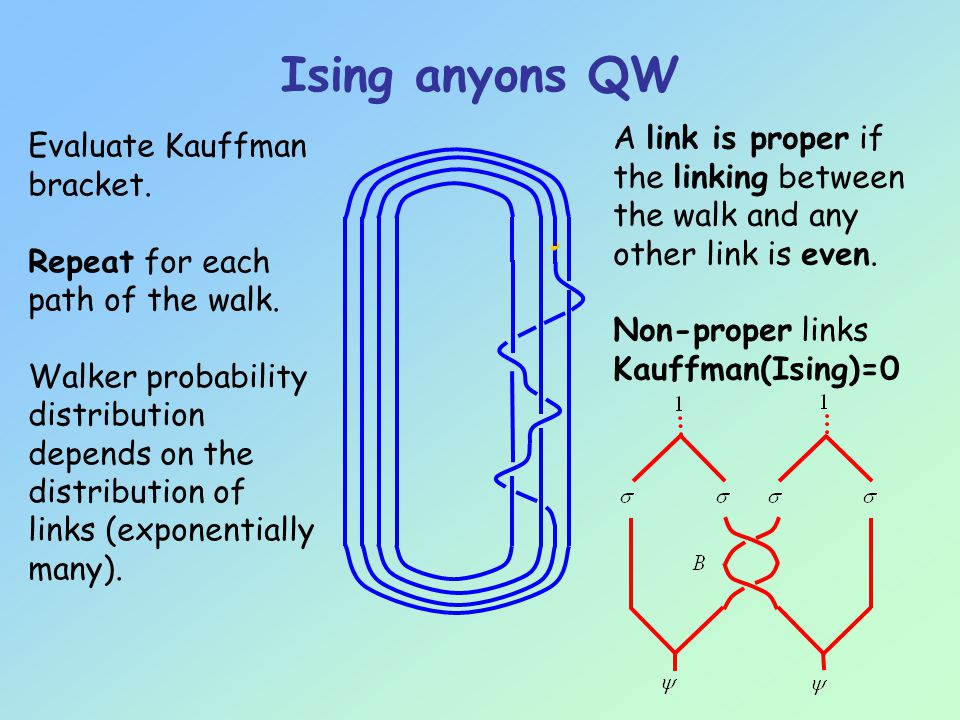 Ising anyons QW Evaluate Kauffman bracket. Repeat for each path of the walk.