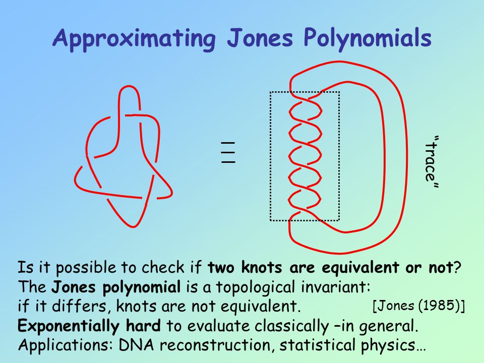 Approximating Jones Polynomials [Freedman, Kitaev, Wang (2002); Aharonov, Jones, Landau (2005); et al.