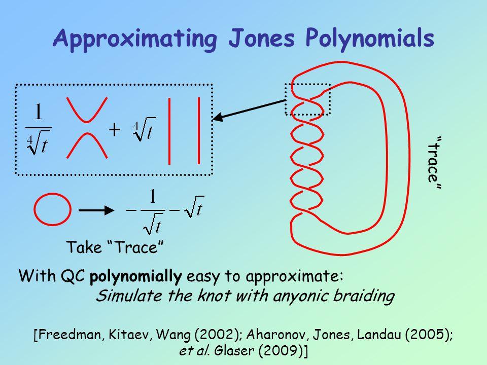 Approximating Jones Polynomials [Freedman, Kitaev, Wang (2002); Aharonov, Jones, Landau (2005); et al.