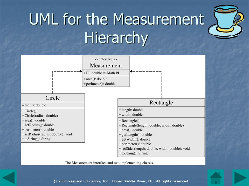 © 2005 Pearson Education, Inc., Upper Saddle River, NJ. All rights reserved. UML for the Measurement Hierarchy