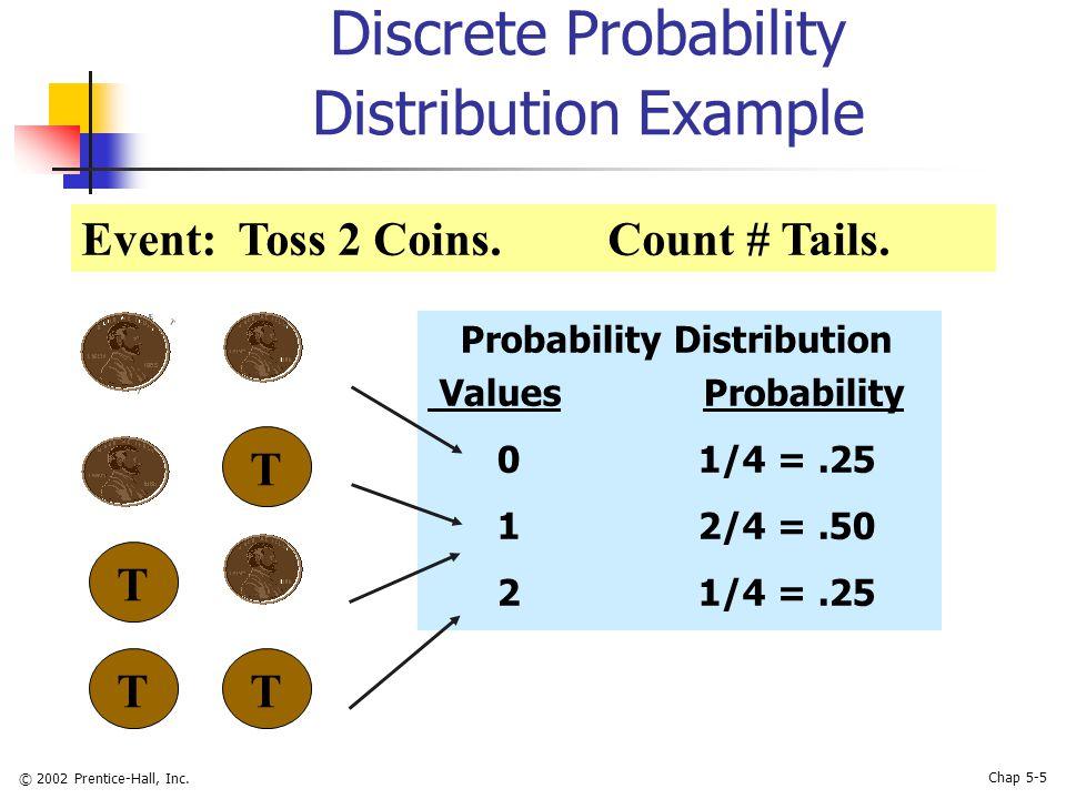 © 2002 Prentice-Hall, Inc. Chap 5-5 Probability Distribution Values Probability 01/4 =.25 12/4 =.50 21/4 =.25 Discrete Probability Distribution Exampl