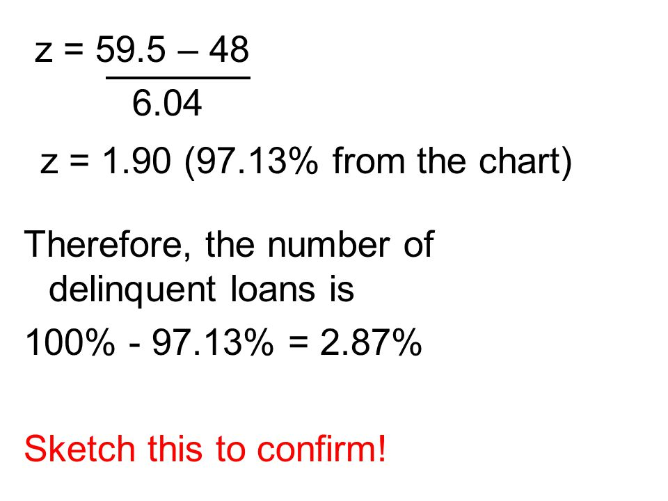 z = 59.5 – 48 6.04 z = 1.90 (97.13% from the chart) Therefore, the number of delinquent loans is 100% - 97.13% = 2.87% Sketch this to confirm!
