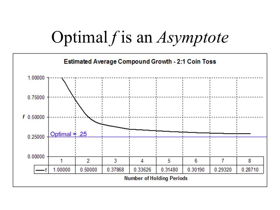 Optimal f is an Asymptote