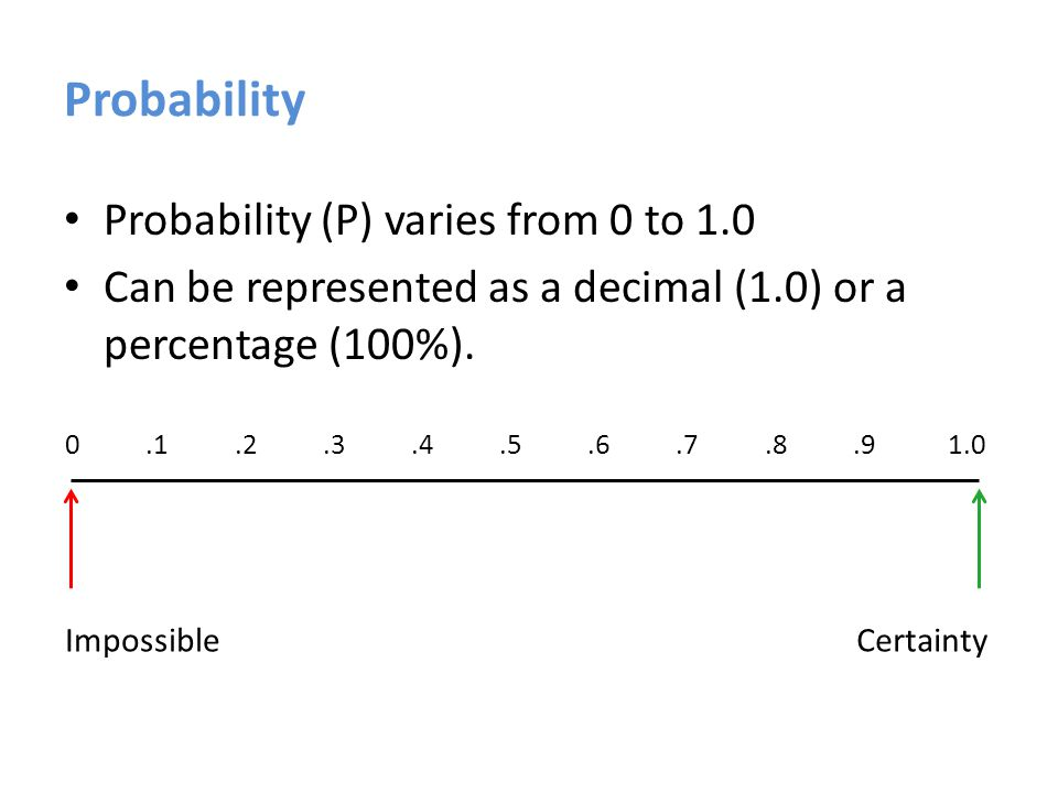 Probability Probability (P) varies from 0 to 1.0 Can be represented as a decimal (1.0) or a percentage (100%).
