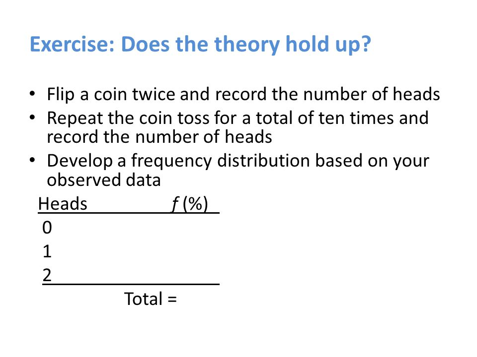 Exercise: Does the theory hold up.