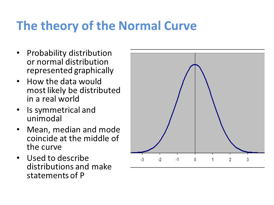 The theory of the Normal Curve Probability distribution or normal distribution represented graphically How the data would most likely be distributed in a real world Is symmetrical and unimodal Mean, median and mode coincide at the middle of the curve Used to describe distributions and make statements of P